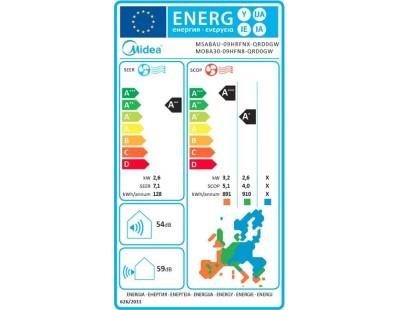 Klima uređaj Midea Aurora MSABAU-09HRFNX komplet, R32 111847
